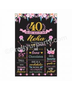 40th Birthday Theme Chalkboard Poster