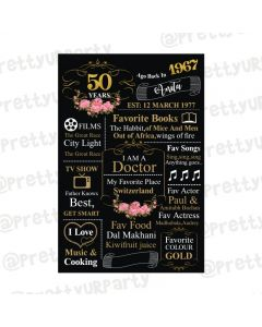 50th Birthday Chalkboard Poster