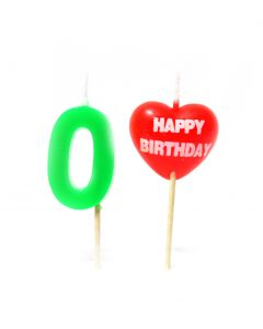 Happy Birthday 0 No. Candle
